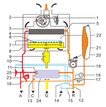 水箱流量开关接线图